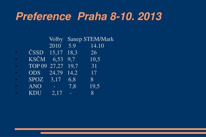 Preference  Praha 8-10. 2013