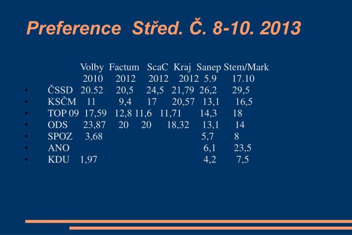 Preference  Střed. Č. 8-10. 2013