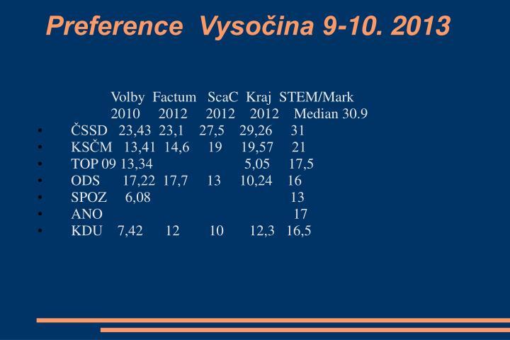 Preference  Vysočina 9-10. 2013