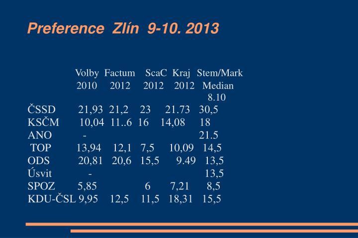Preference  Zlín  9-10. 2013