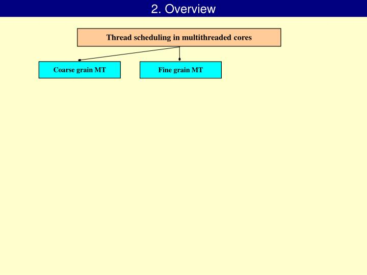 2. Overview