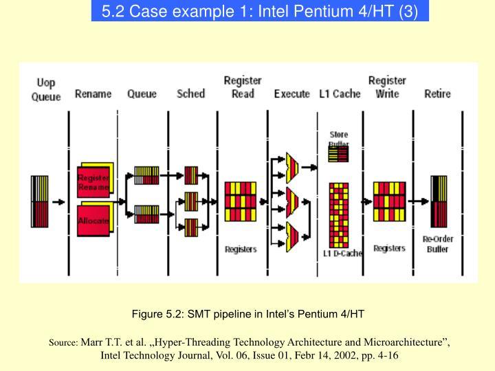 5.2 Case example 1: Intel Pentium 4/HT (3)