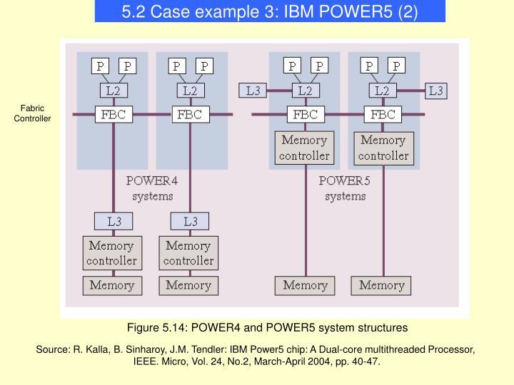 5.2 Case example 3: IBM POWER5 (2)
