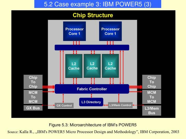 5.2 Case example 3: IBM POWER5 (3)