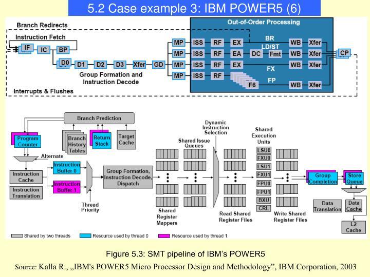 5.2 Case example 3: IBM POWER5 (6)