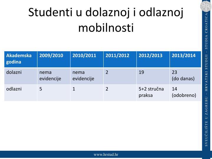Studenti u dolaznoj i odlaznoj mobilnosti