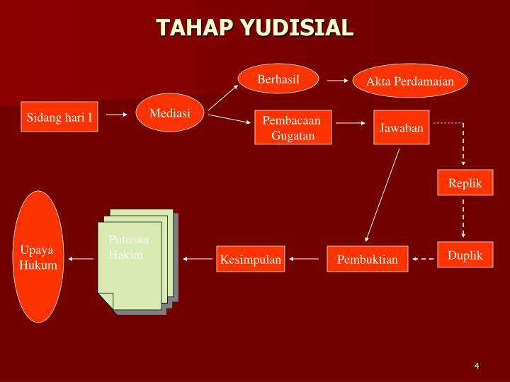 TAHAP YUDISIAL