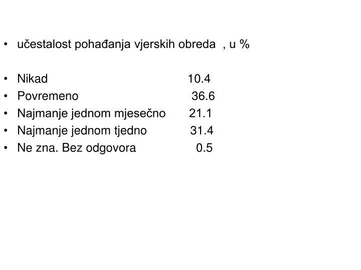 učestalost pohađanja vjerskih obreda  , u %