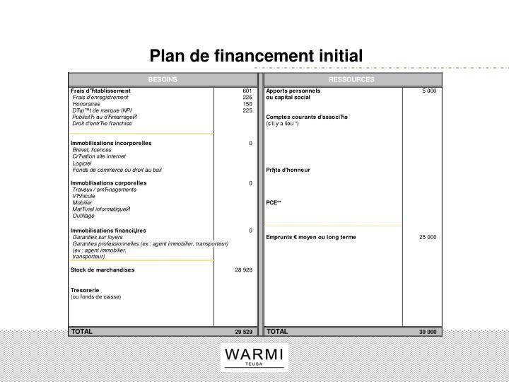 Plan de financement initial