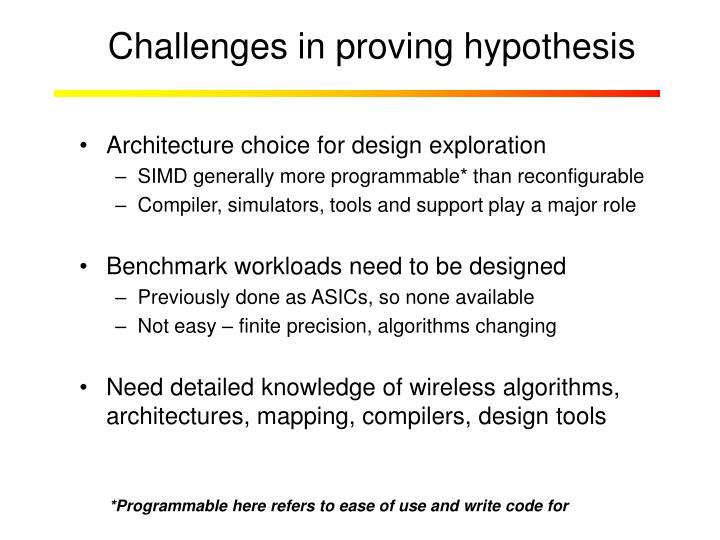 Challenges in proving hypothesis