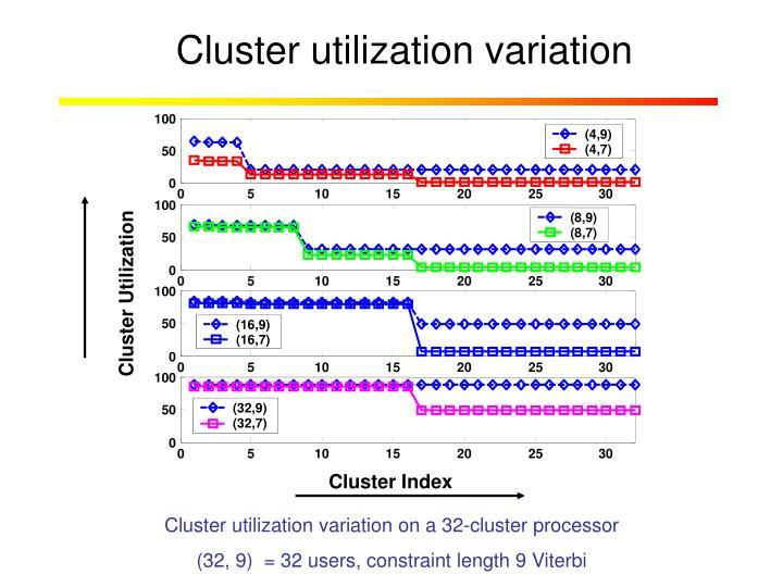 Cluster utilization variation