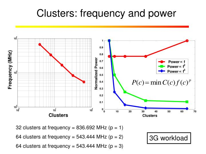 Clusters: frequency and power