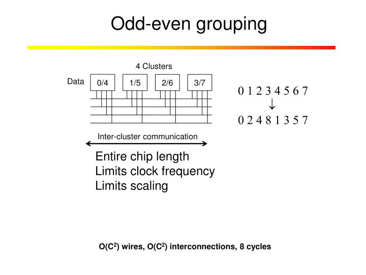 Odd-even grouping