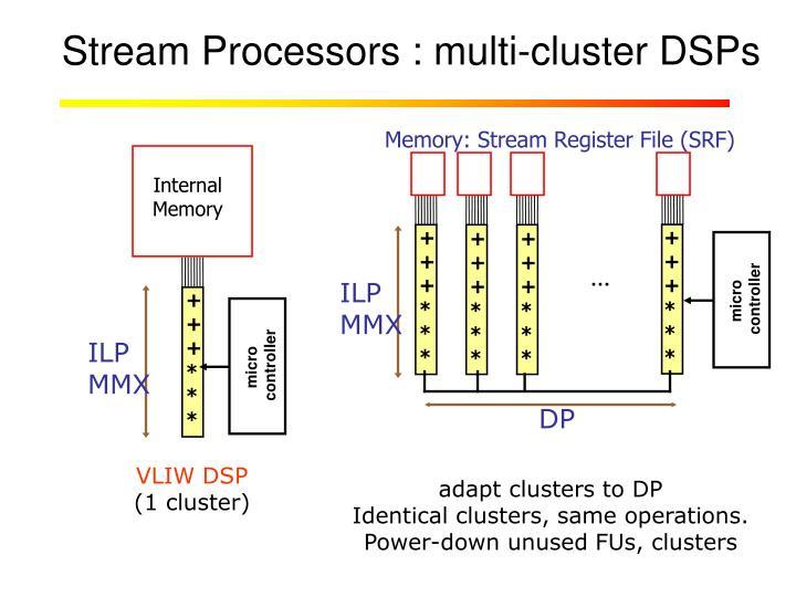 Stream Processors : multi-cluster DSPs