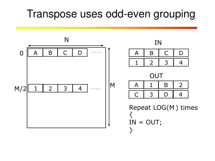 Transpose uses odd-even grouping