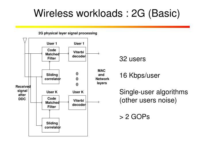 Wireless workloads : 2G (Basic)