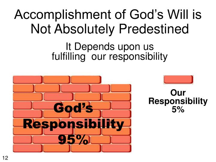 Accomplishment of God's Will is