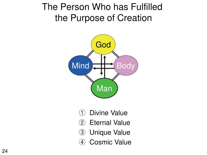 The Person Who has Fulfilled