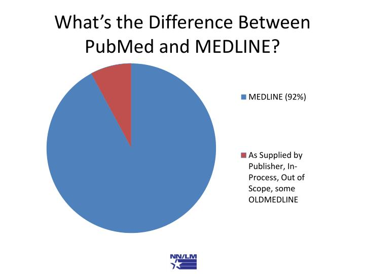 What's the Difference Between PubMed and MEDLINE?