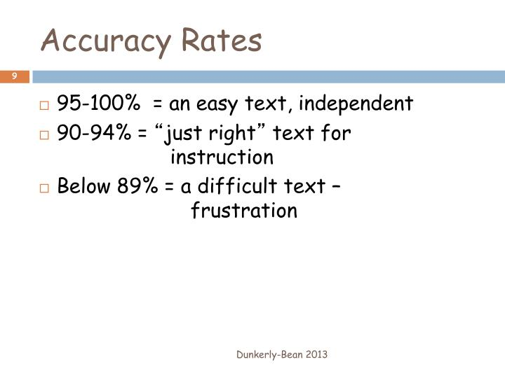 Accuracy Rates