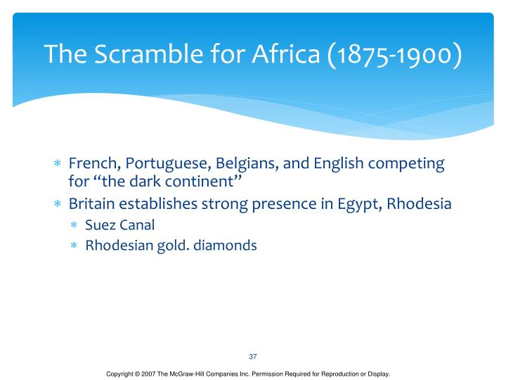 The Scramble for Africa (1875-1900)