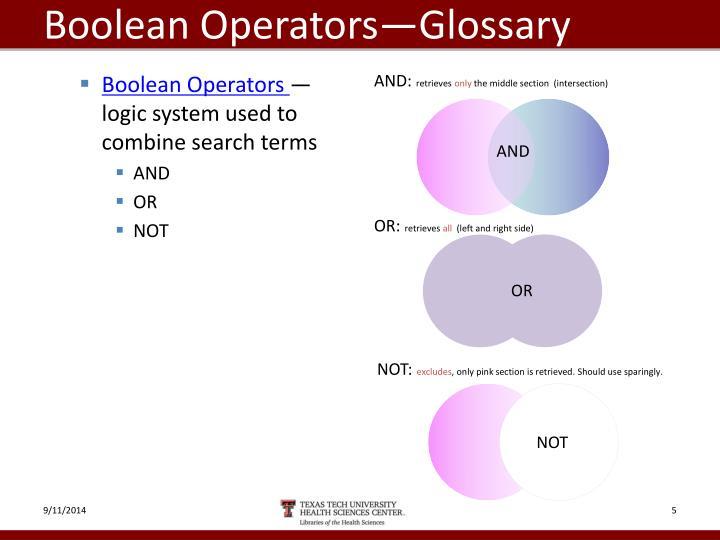 Boolean Operators—Glossary