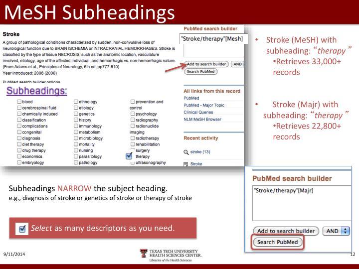 MeSH Subheadings
