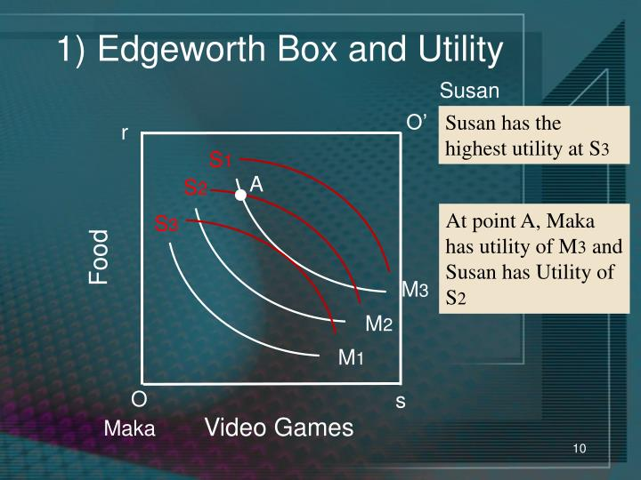 1) Edgeworth Box and Utility