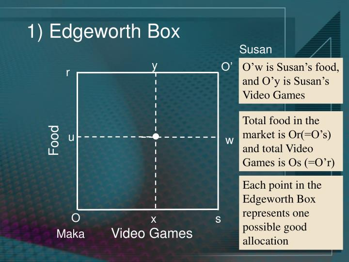 1) Edgeworth Box