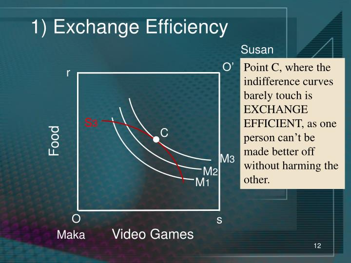 1) Exchange Efficiency