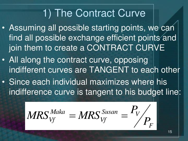1) The Contract Curve