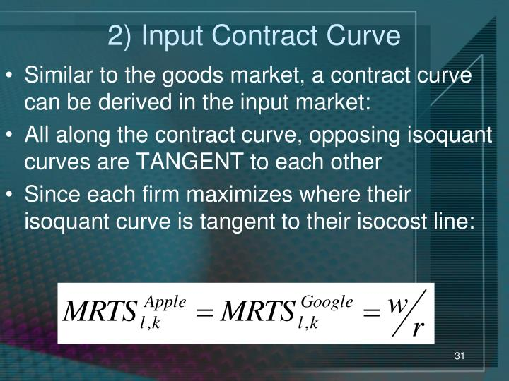 2) Input Contract Curve