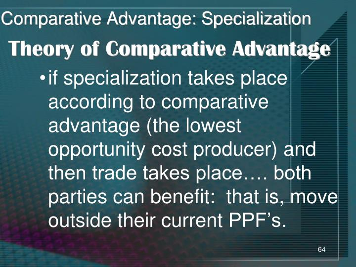 Comparative Advantage: Specialization