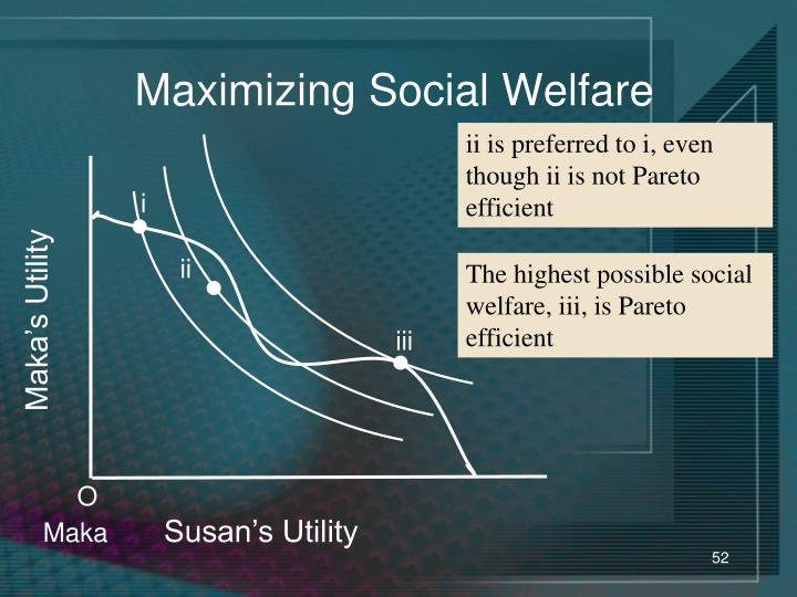Maximizing Social Welfare