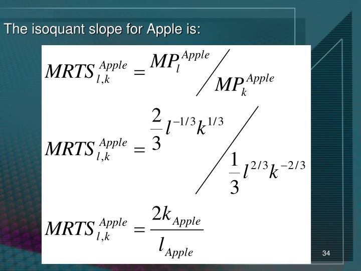 The isoquant slope for Apple is: