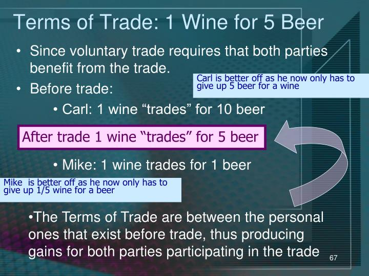 Terms of Trade: 1 Wine for 5 Beer