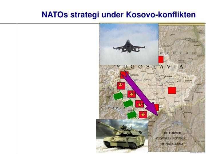 NATOs strategi under Kosovo-konflikten