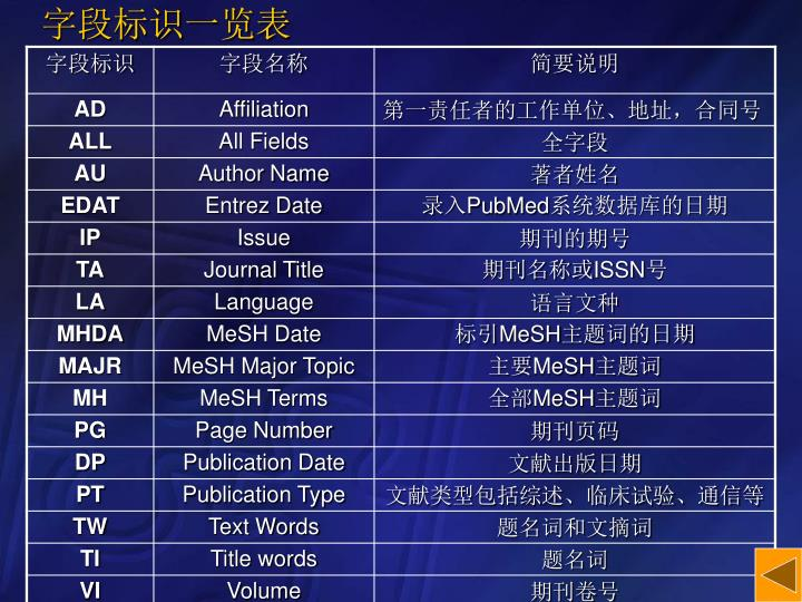 字段标识一览表