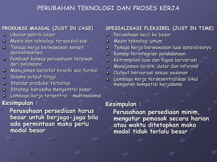 PRODUKSI MASSAL (JUST IN CASE)