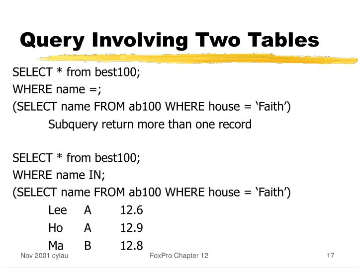 Query Involving Two Tables