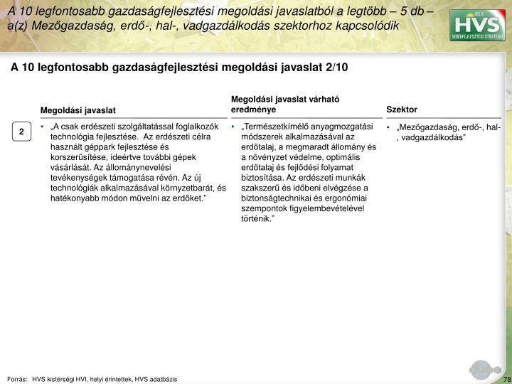 A 10 legfontosabb gazdaságfejlesztési megoldási javaslat 2/10