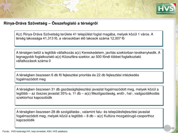 Rinya-Dráva Szövetség – Összefoglaló a térségről