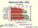 majssorter 2002 2003