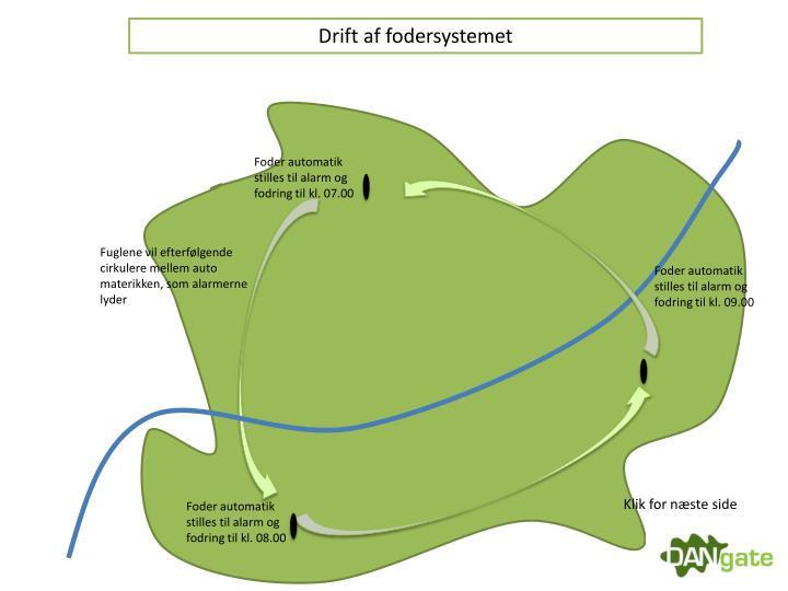 Drift af fodersystemet
