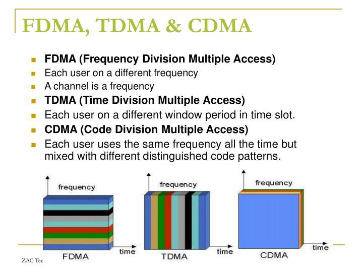 FDMA, TDMA & CDMA