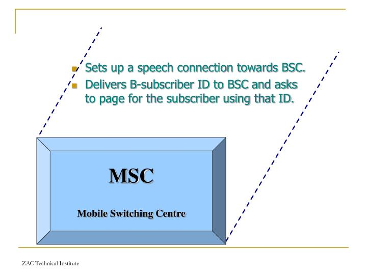 Sets up a speech connection towards BSC.