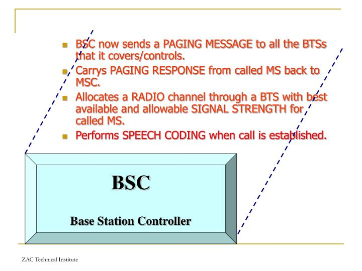 BSC now sends a PAGING MESSAGE to all the BTSs that it covers/controls.