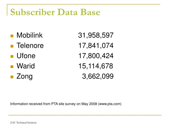 Subscriber Data Base