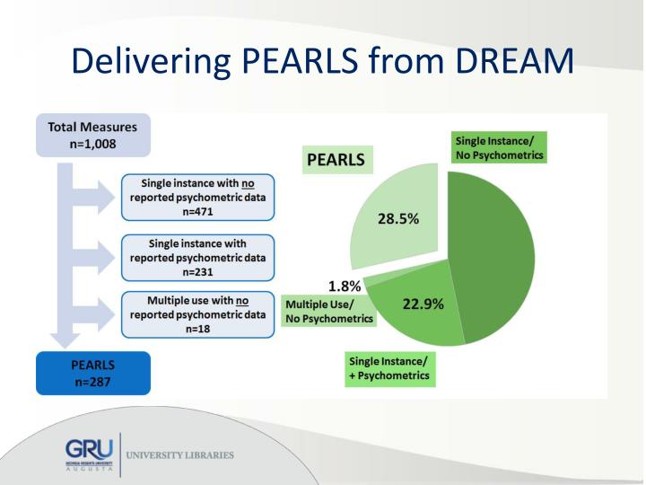 Delivering PEARLS from DREAM