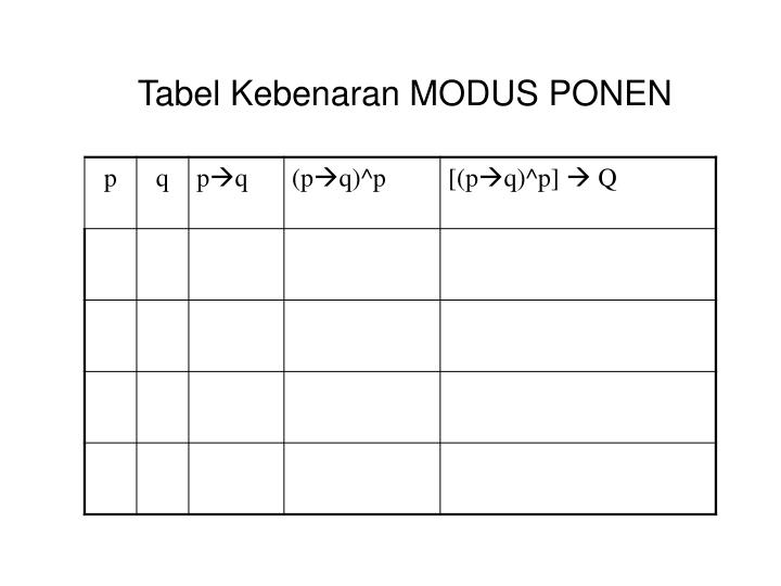 Tabel Kebenaran MODUS PONEN